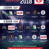 Łódź International Youth Cup 2018